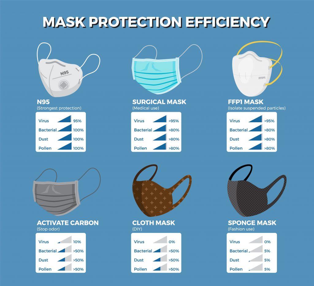 face mask chart